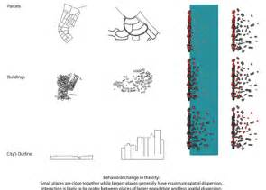 Epfl master thesis database